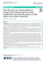 Intersectional analysis eye health India